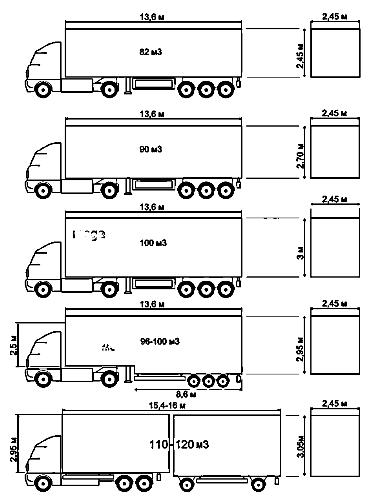truck size airum. Black Bedroom Furniture Sets. Home Design Ideas